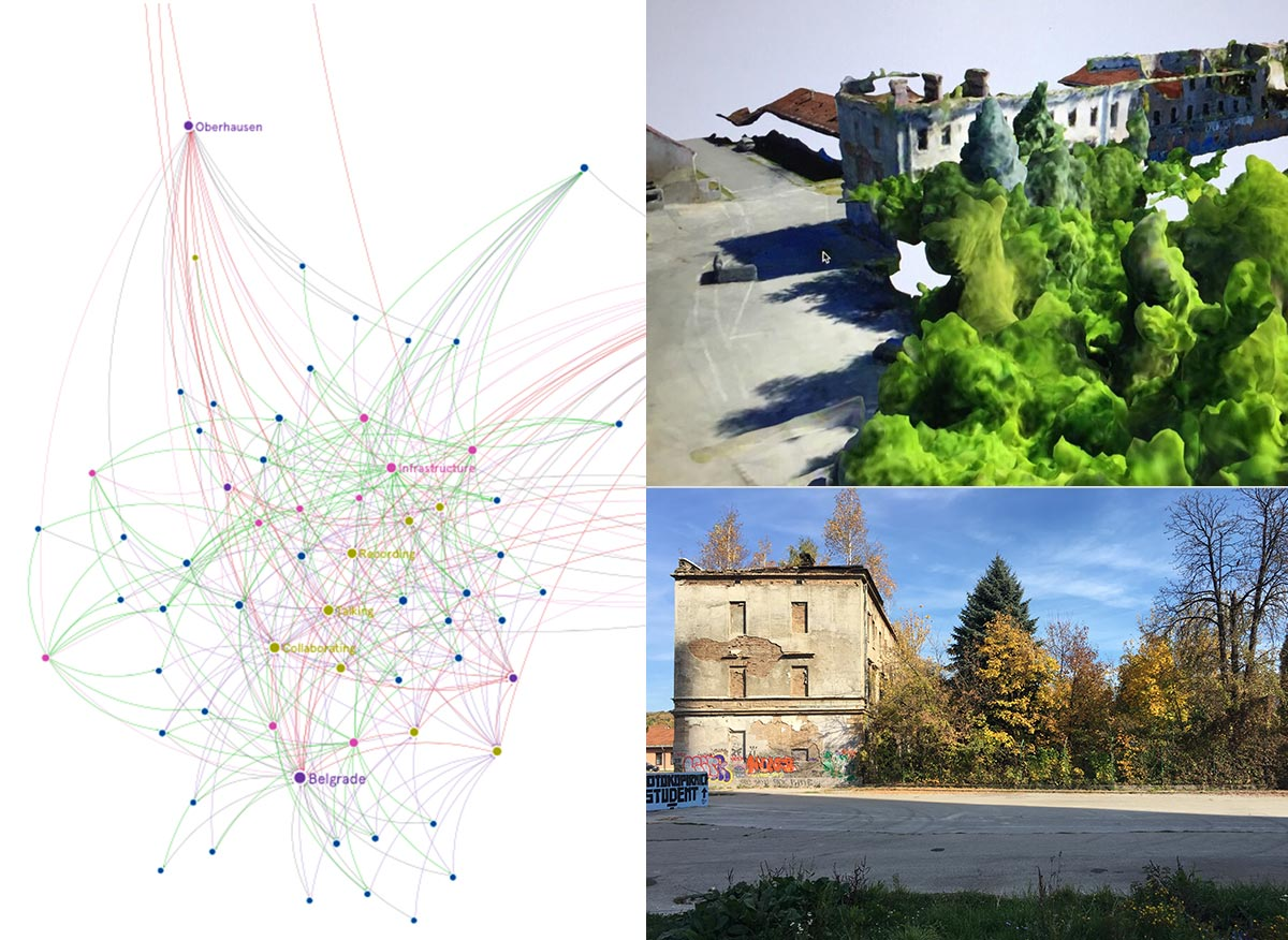 Workshop – Actopolis: Mapping Sarajevo